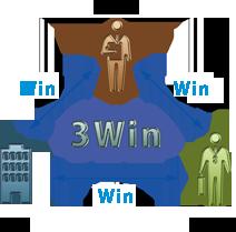 3win-triangle